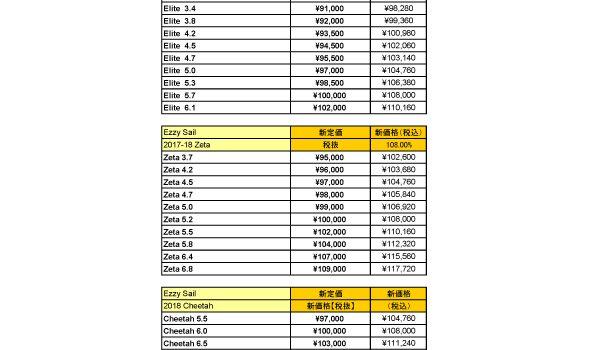 2018 Ezzy Sail 価格表