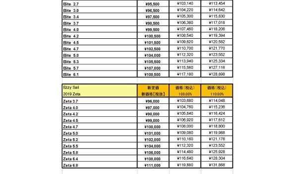 2019 Ezzy Sail 価格表